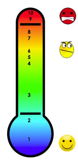 boosheidsthermometer