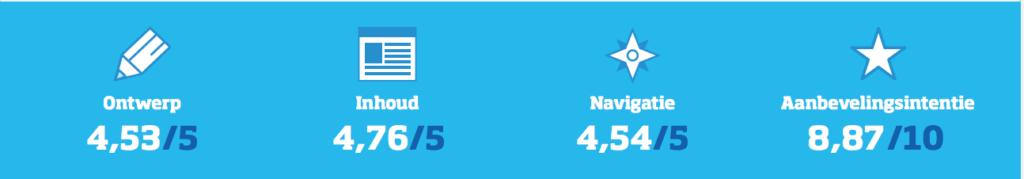 website-van-het-jaar-femke-de-grijs-cijfers