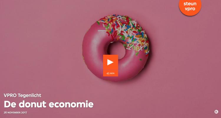 donut economie VPRO tegenlicht play button
